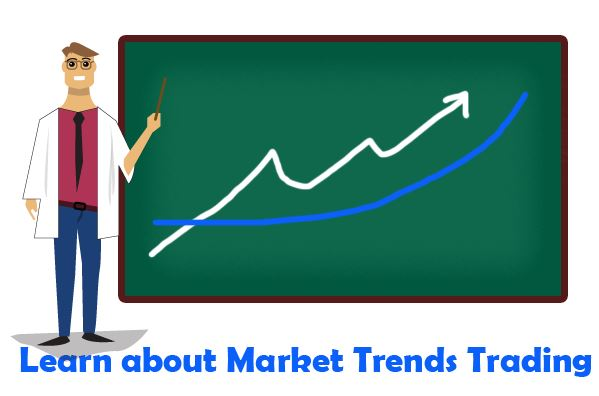 Learn about Market Trends Trading